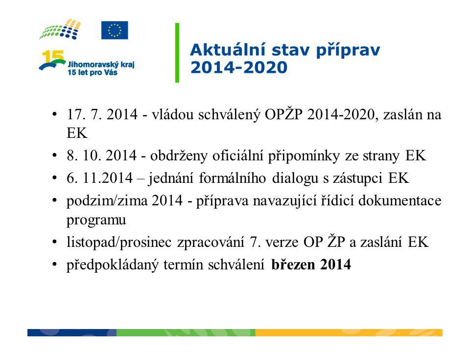 Aktuální stav příprav 2014-2020