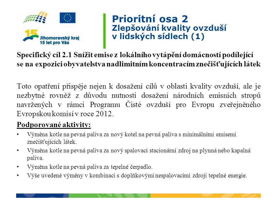 Prioritní osa 2 Zlepšování kvality ovzduší v lidských sídlech (1)