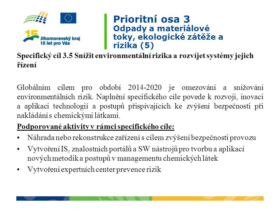 Prioritní osa 3 Odpady a materiálové toky, ekologické zátěže a rizika (5)