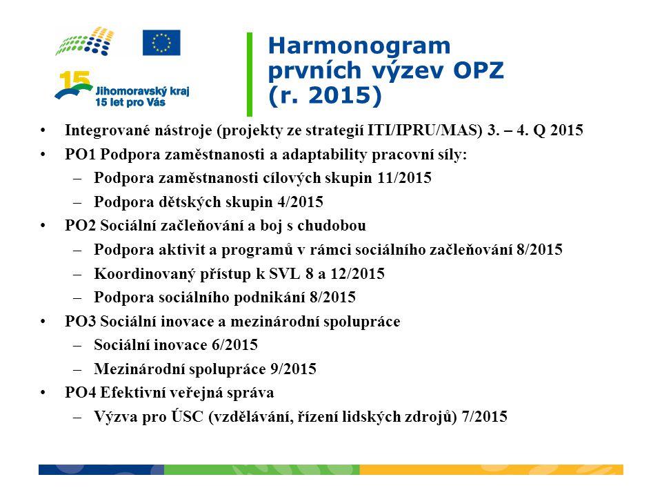Harmonogram prvních výzev OPZ (r. 2015)