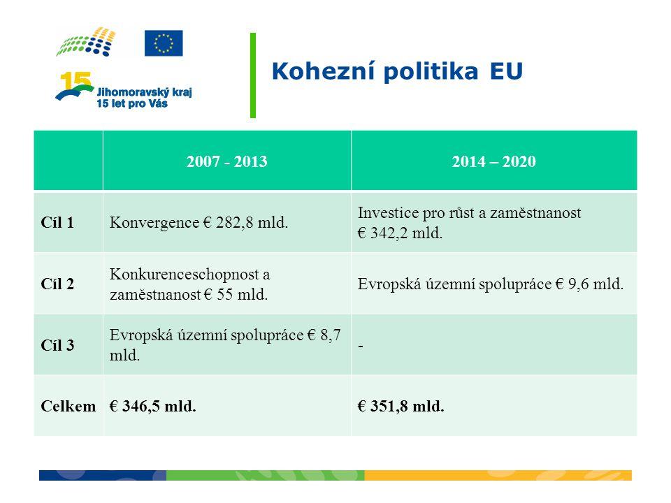 Kohezní politika EU 2007 - 2013 2014 – 2020 Cíl 1