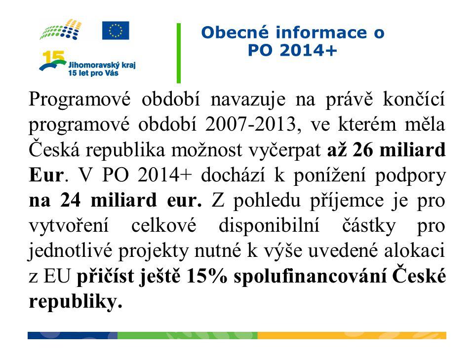 Obecné informace o PO 2014+