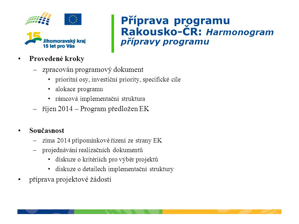 Příprava programu Rakousko-ČR: Harmonogram přípravy programu
