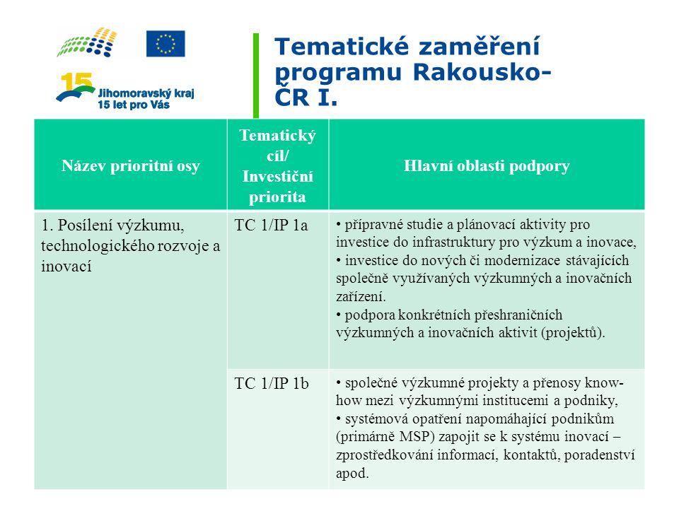 Tematické zaměření programu Rakousko-ČR I.