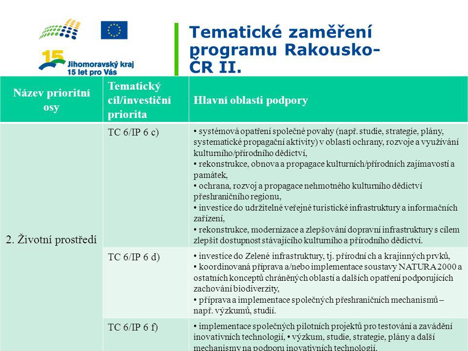 Tematické zaměření programu Rakousko-ČR II.