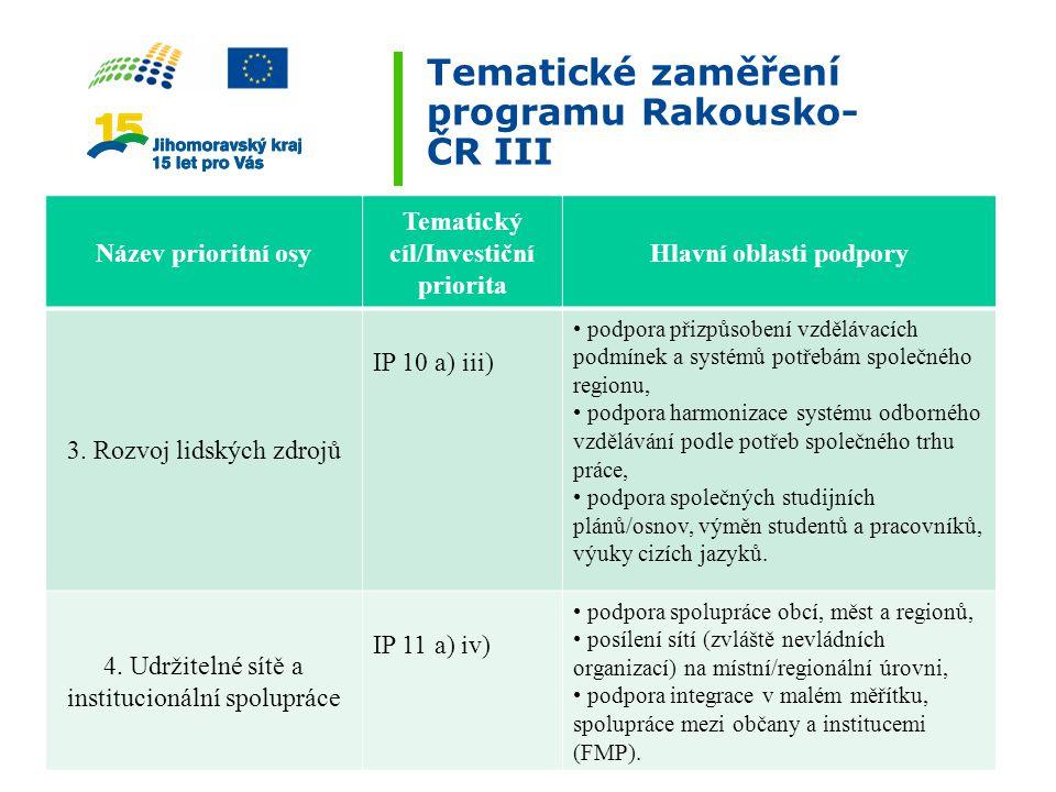 Tematické zaměření programu Rakousko-ČR III