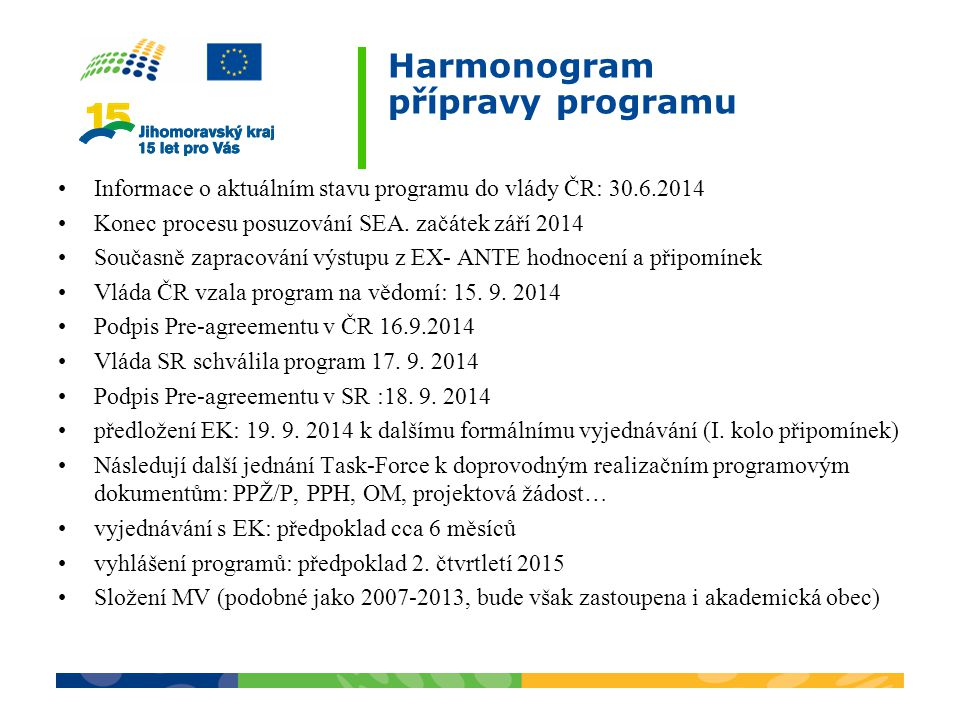 Harmonogram přípravy programu