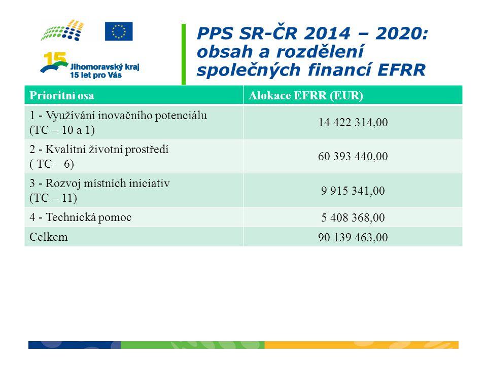 PPS SR-ČR 2014 – 2020: obsah a rozdělení společných financí EFRR
