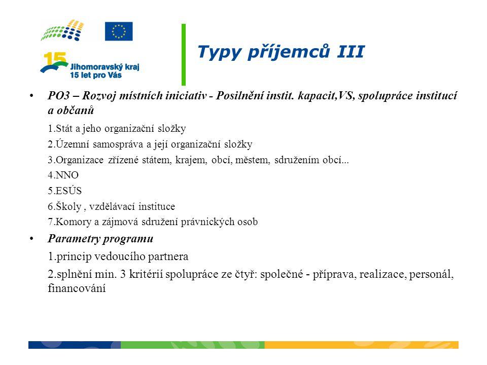 Typy příjemců III PO3 – Rozvoj místních iniciativ - Posilnění instit. kapacit,VS, spolupráce institucí a občanů.