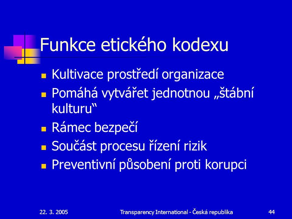 Funkce etického kodexu