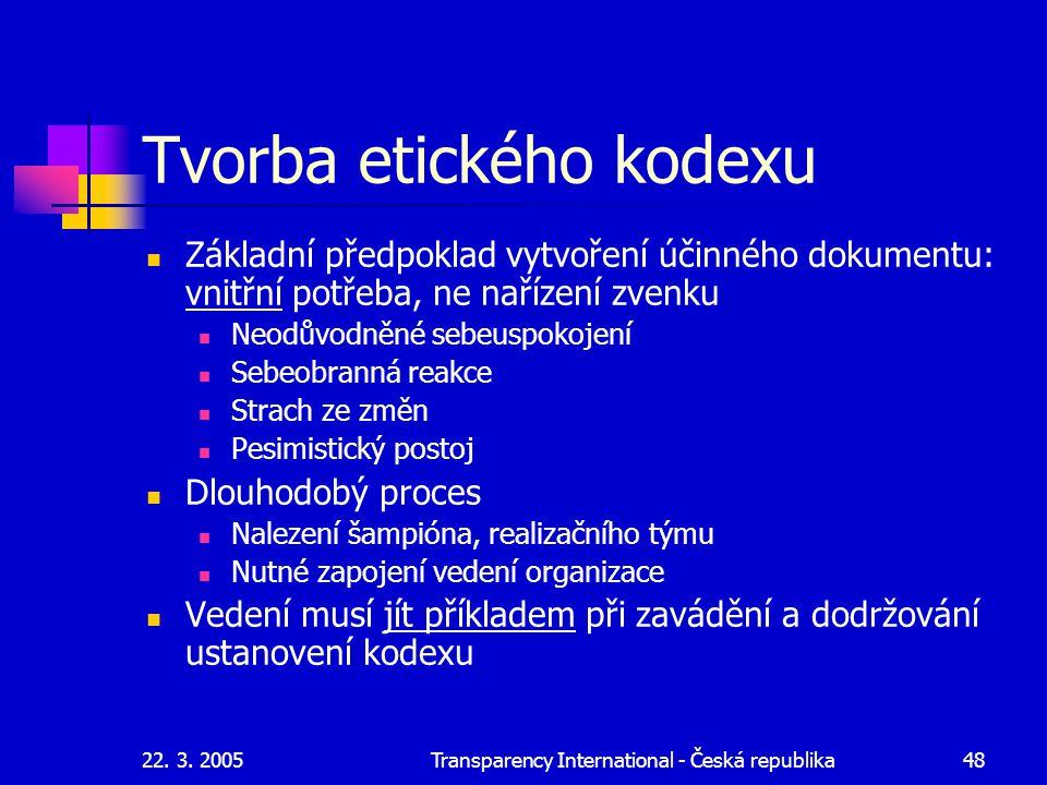 Tvorba etického kodexu