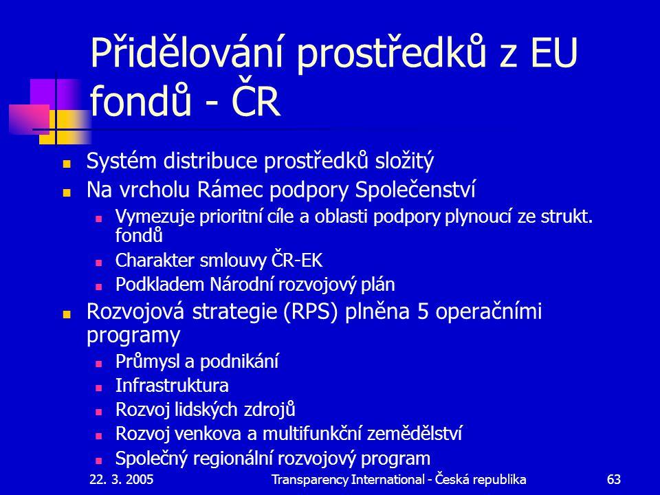 Přidělování prostředků z EU fondů - ČR