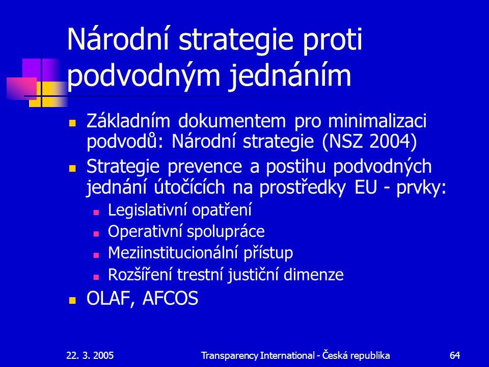 Národní strategie proti podvodným jednáním