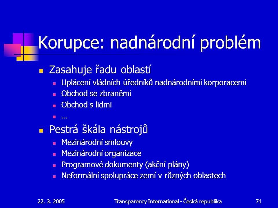 Korupce: nadnárodní problém