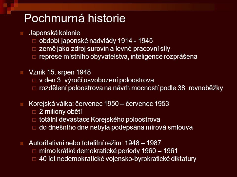 Pochmurná historie Japonská kolonie