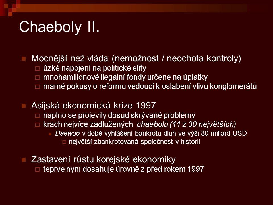 Chaeboly II. Mocnější než vláda (nemožnost / neochota kontroly)