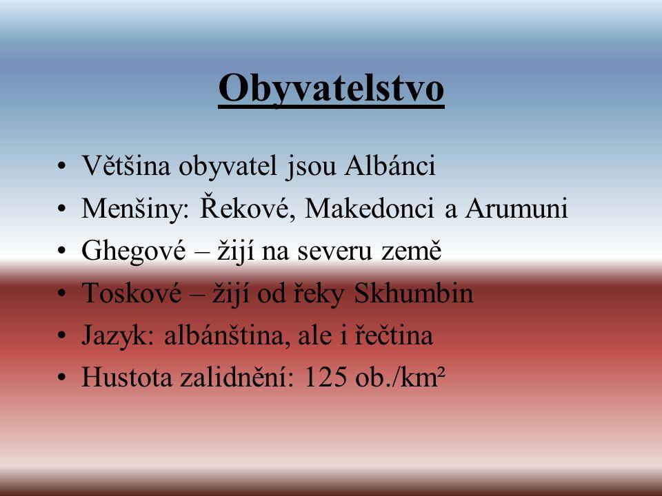 Obyvatelstvo Většina obyvatel jsou Albánci
