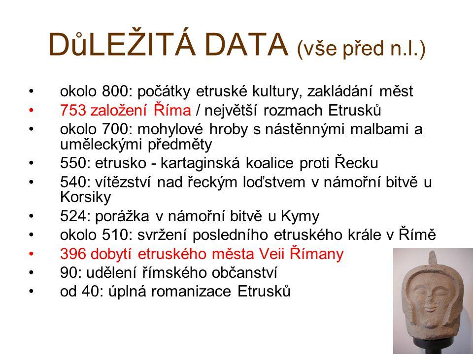 DůLEŽITÁ DATA (vše před n.l.)