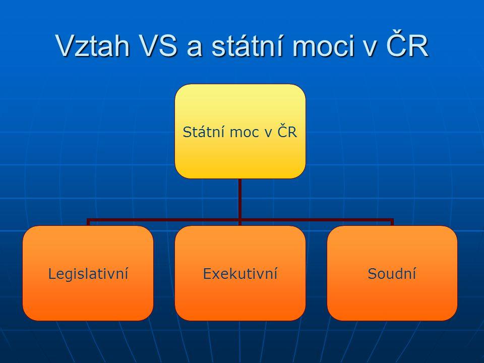 Vztah VS a státní moci v ČR