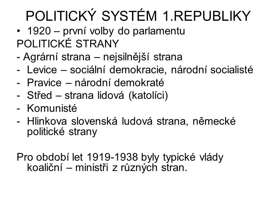 POLITICKÝ SYSTÉM 1.REPUBLIKY