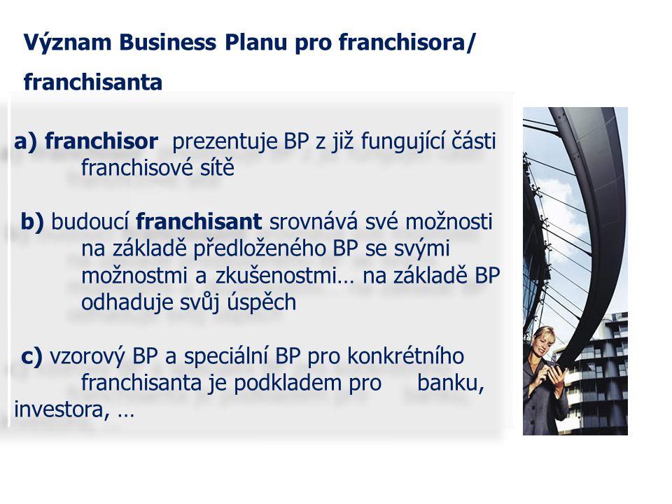 Co obsahuje Význam Business Planu pro franchisora/ franchisanta