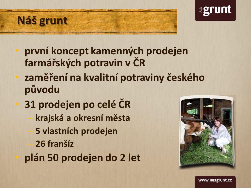 Náš grunt první koncept kamenných prodejen farmářských potravin v ČR