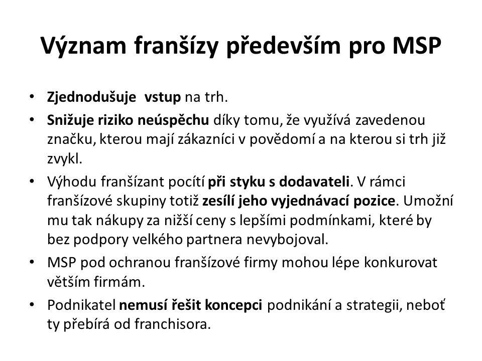 Význam franšízy především pro MSP
