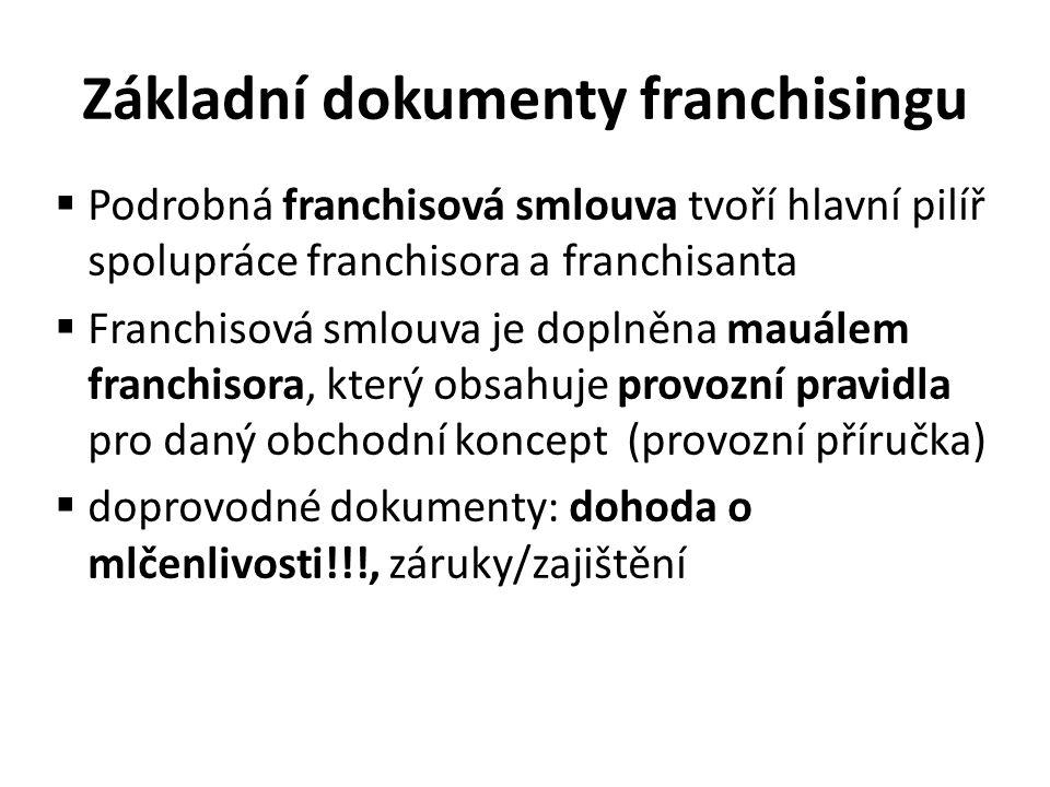 Základní dokumenty franchisingu