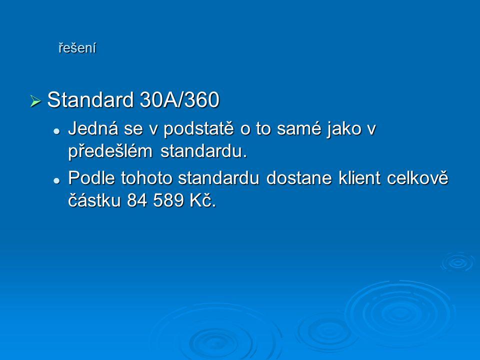 řešení Standard 30A/360. Jedná se v podstatě o to samé jako v předešlém standardu.