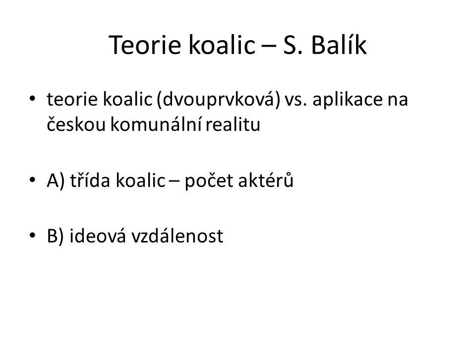 Teorie koalic – S. Balík teorie koalic (dvouprvková) vs. aplikace na českou komunální realitu. A) třída koalic – počet aktérů.