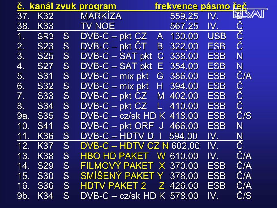 č. kanál zvuk program frekvence pásmo řeč 37. K32. MARKÍZA. 559,25. IV