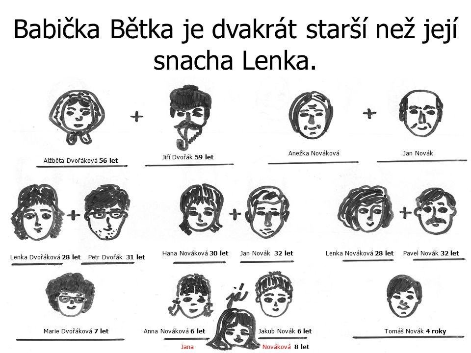 Babička Bětka je dvakrát starší než její snacha Lenka.