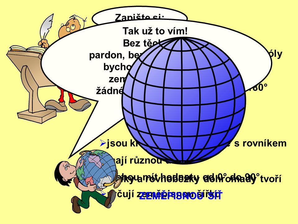 pardon, bez zeměpisné sítě, bychom nemohli určit
