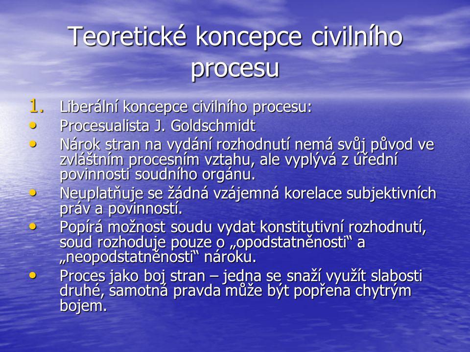 Teoretické koncepce civilního procesu