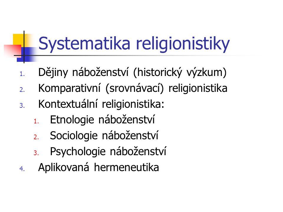 Systematika religionistiky