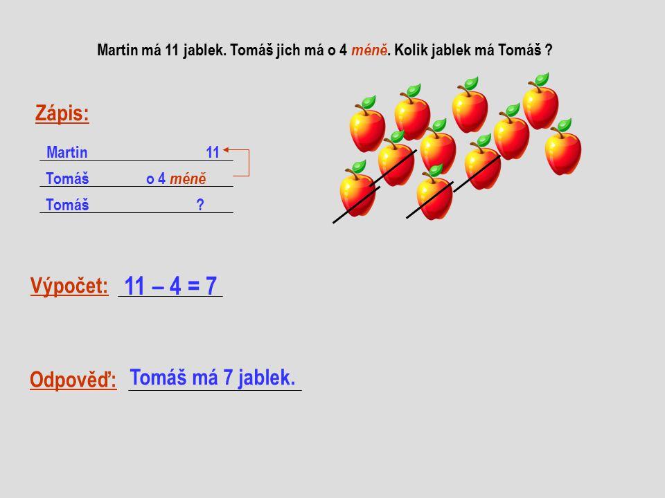 11 – 4 = 7 Zápis: Výpočet: Tomáš má 7 jablek. Odpověď: