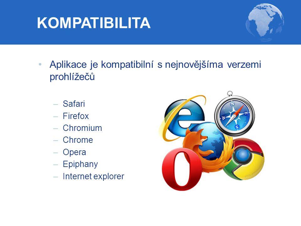 KOMPATIBILITA Aplikace je kompatibilní s nejnovějšíma verzemi prohlížečů. Safari. Firefox. Chromium.