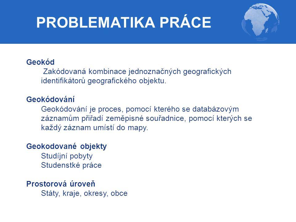 PROBLEMATIKA PRÁCE Geokód