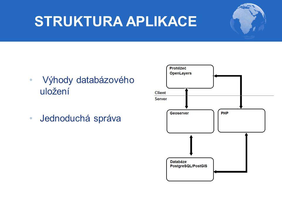 STRUKTURA APLIKACE Výhody databázového uložení Jednoduchá správa