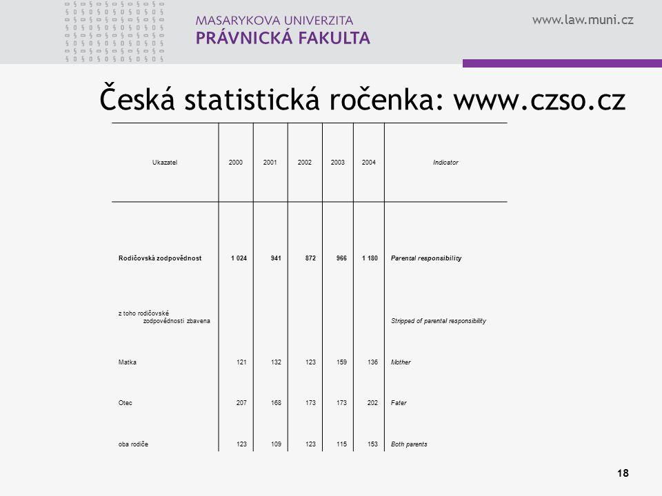 Česká statistická ročenka: www.czso.cz