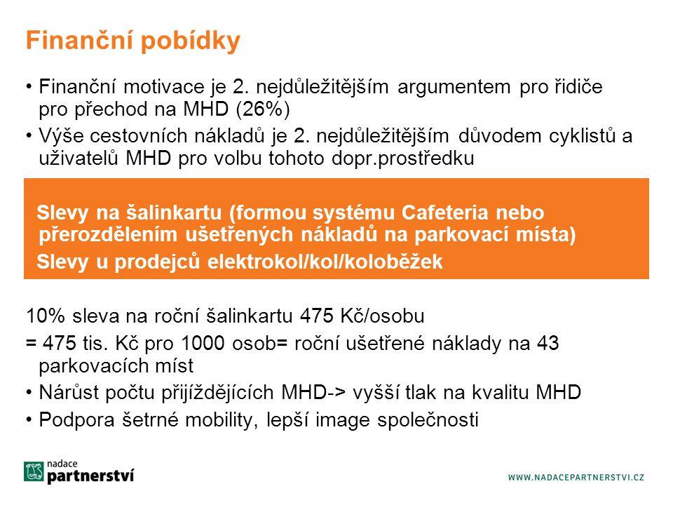 Finanční pobídky Finanční motivace je 2. nejdůležitějším argumentem pro řidiče pro přechod na MHD (26%)