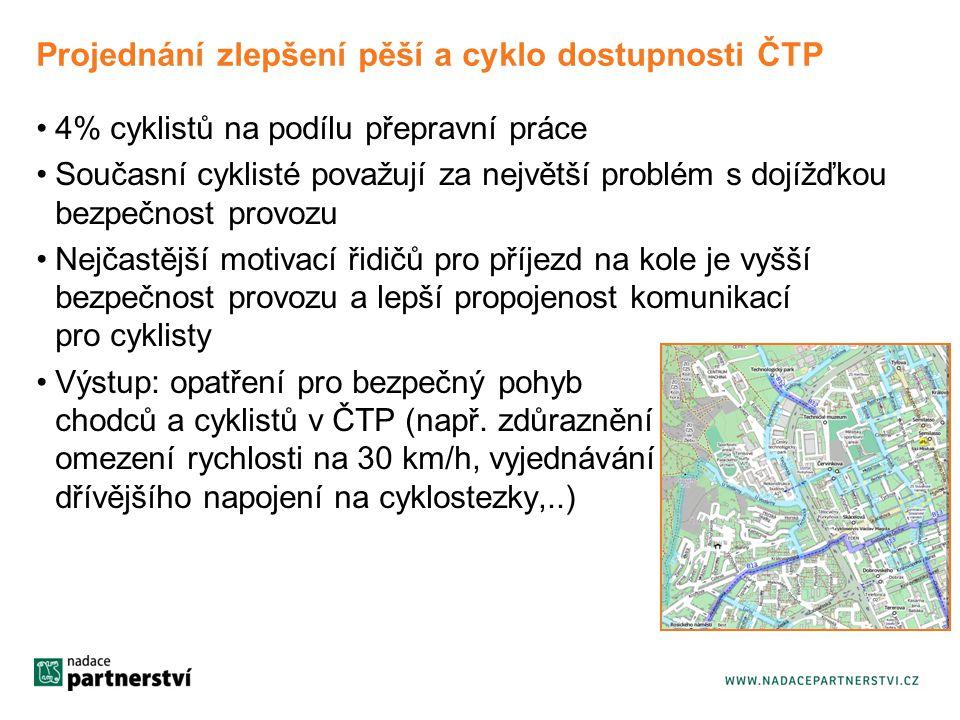 Projednání zlepšení pěší a cyklo dostupnosti ČTP