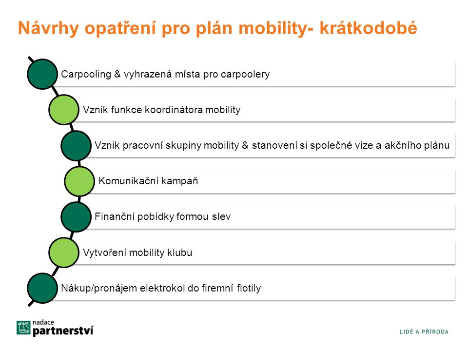 Návrhy opatření pro plán mobility- krátkodobé