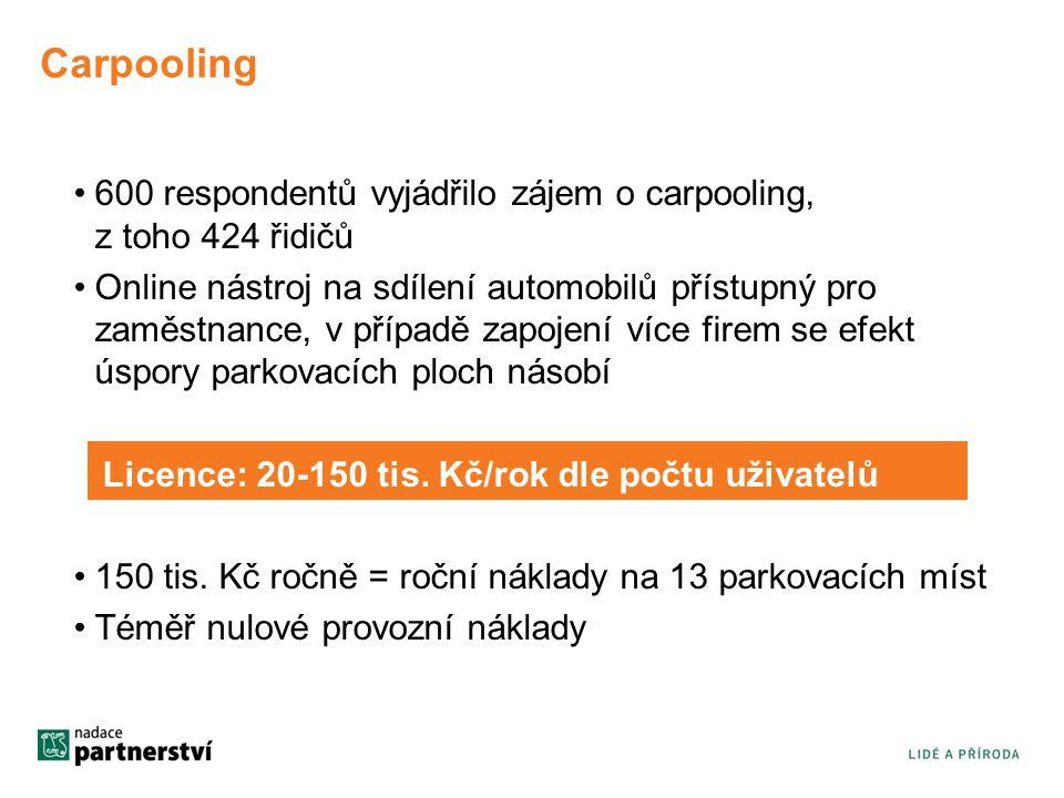 Carpooling 600 respondentů vyjádřilo zájem o carpooling, z toho 424 řidičů.