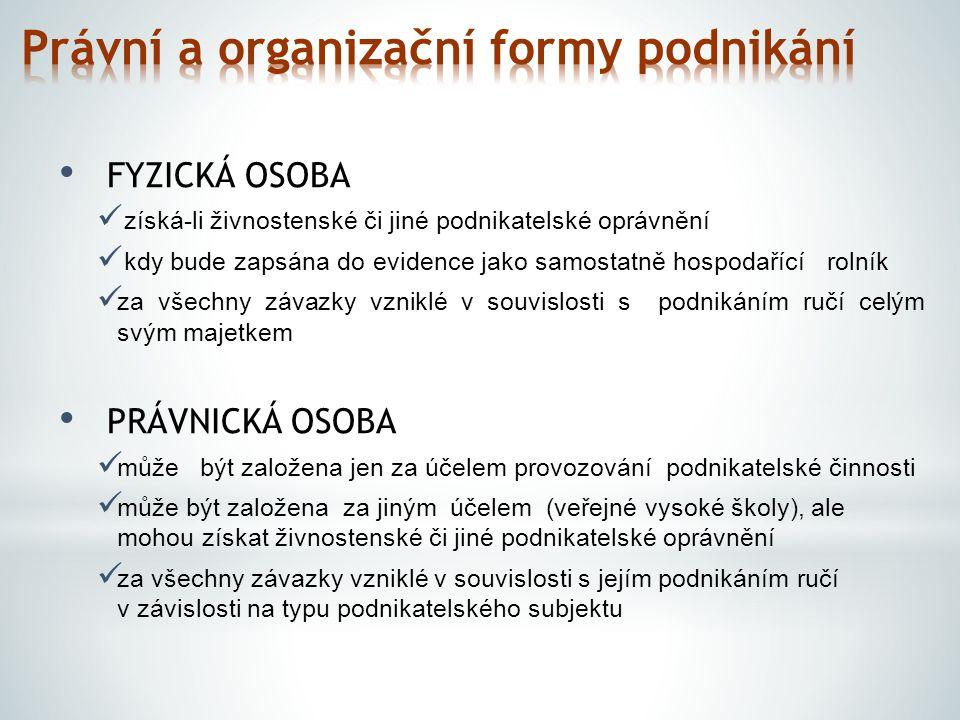 Právní a organizační formy podnikání