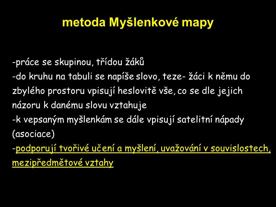 metoda Myšlenkové mapy