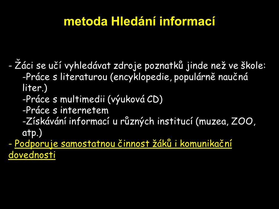 metoda Hledání informací