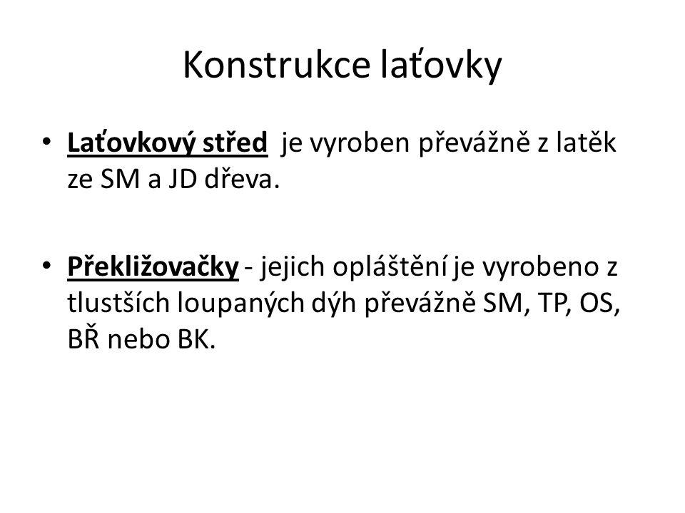 Konstrukce laťovky Laťovkový střed je vyroben převážně z latěk ze SM a JD dřeva.