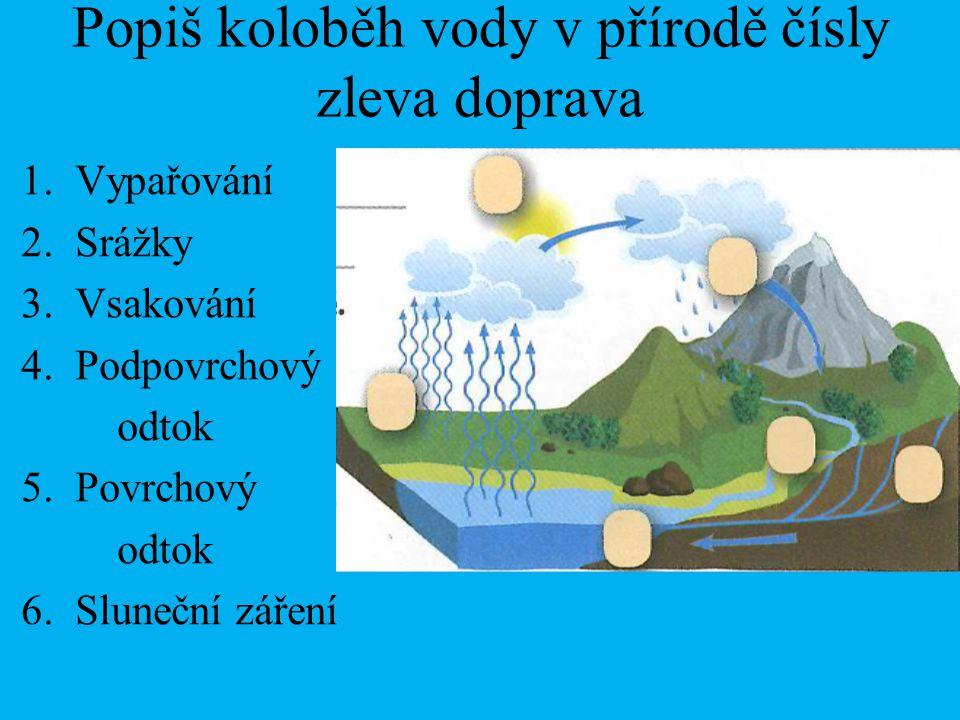 Popiš koloběh vody v přírodě čísly zleva doprava
