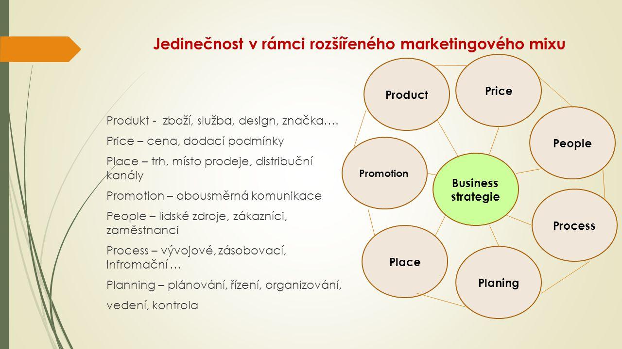 Jedinečnost v rámci rozšířeného marketingového mixu